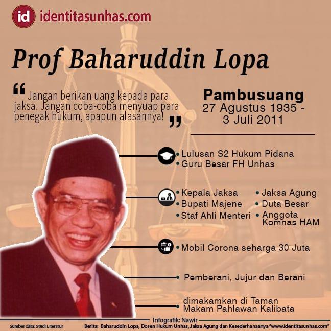 Baharudin Lopa Jaksa Agung Infografis Baharuddin Lopa Dosen Hukum Unhas Jaksa Agung Dan Kesederhanaannya Identitas Unhas